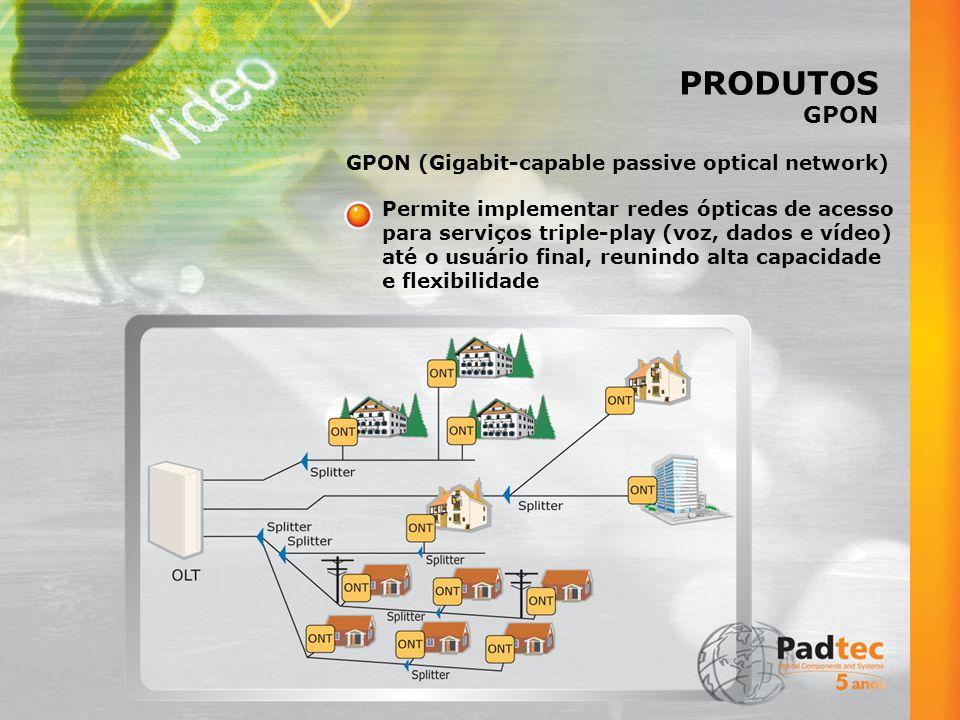 PRODUTOS GPON Permite implementar redes ópticas de acesso para serviços triple-play (voz, dados e vídeo) até o usuário final, reunindo alta capacidade e flexibilidade GPON (Gigabit-capable passive optical network)
