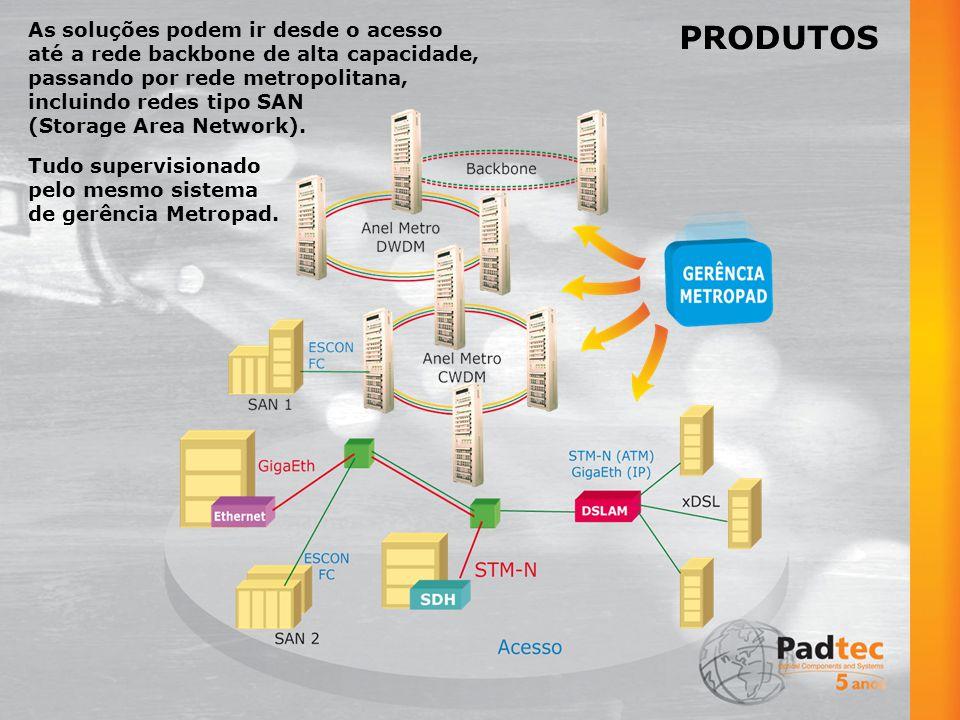 PRODUTOS As soluções podem ir desde o acesso até a rede backbone de alta capacidade, passando por rede metropolitana, incluindo redes tipo SAN (Storage Area Network).