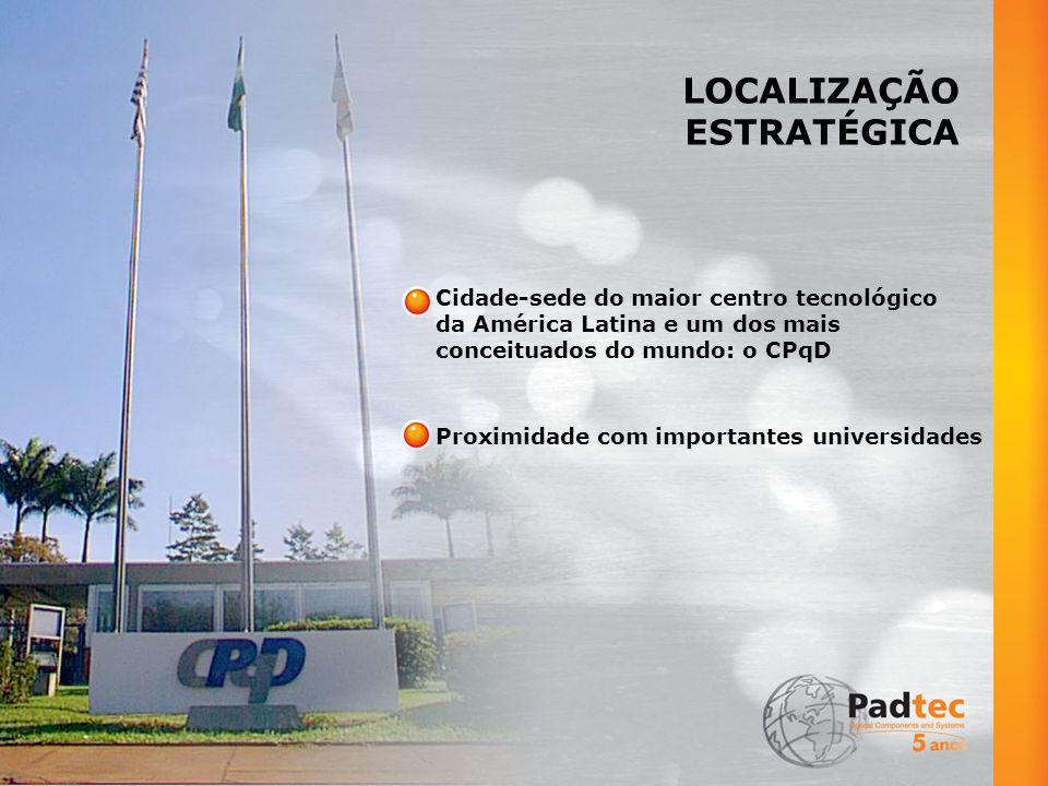 PRODUTOS Plataforma Metropad Permite iniciar com o sistema CWDM de baixa capacidade e expandir para o DWDM de alta capacidade, de acordo com as necessidades do cliente Sistema modular