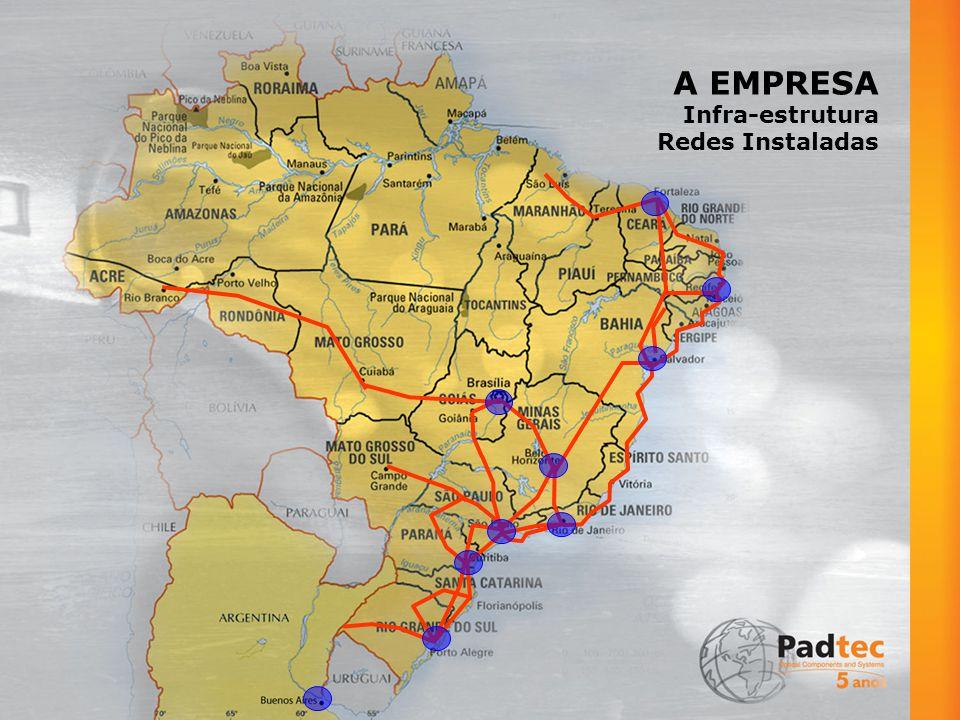 A EMPRESA Infra-estrutura Redes Instaladas