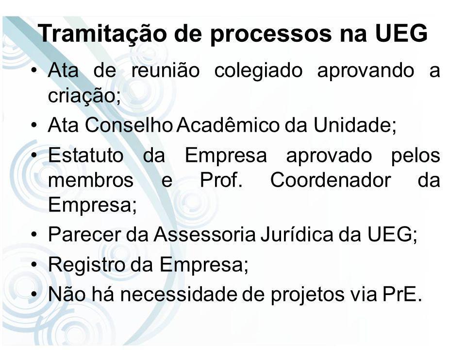 Tramitação de processos na UEG Ata de reunião colegiado aprovando a criação; Ata Conselho Acadêmico da Unidade; Estatuto da Empresa aprovado pelos membros e Prof.