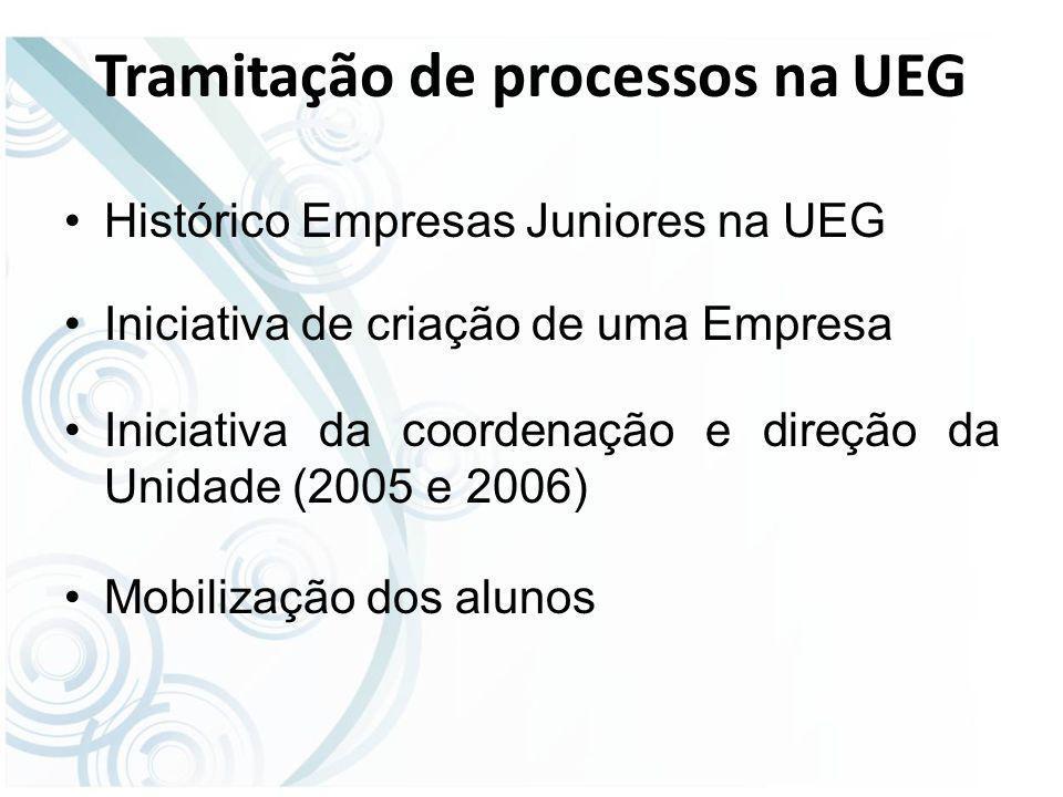 Tramitação de processos na UEG Histórico Empresas Juniores na UEG Iniciativa de criação de uma Empresa Iniciativa da coordenação e direção da Unidade (2005 e 2006) Mobilização dos alunos
