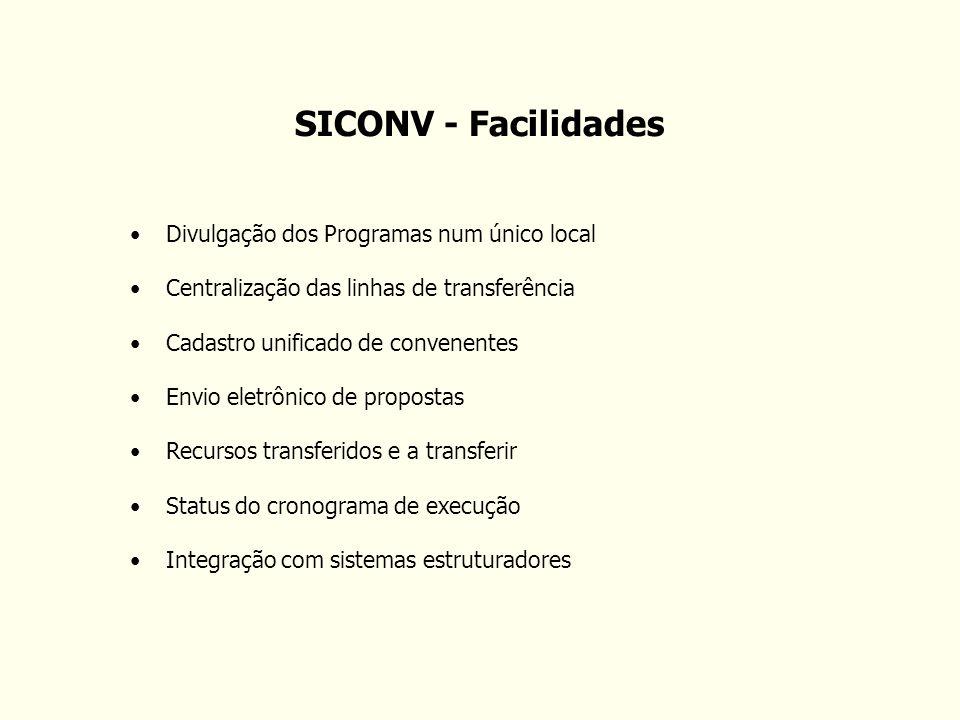 Divulgação dos Programas num único local Centralização das linhas de transferência Cadastro unificado de convenentes Envio eletrônico de propostas Recursos transferidos e a transferir Status do cronograma de execução Integração com sistemas estruturadores SICONV - Facilidades