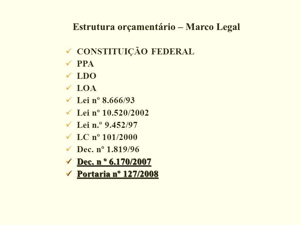 Estrutura orçamentário – Marco Legal CONSTITUIÇÃO FEDERAL PPA LDO LOA Lei nº 8.666/93 Lei nº 10.520/2002 Lei n.º 9.452/97 LC nº 101/2000 Dec.