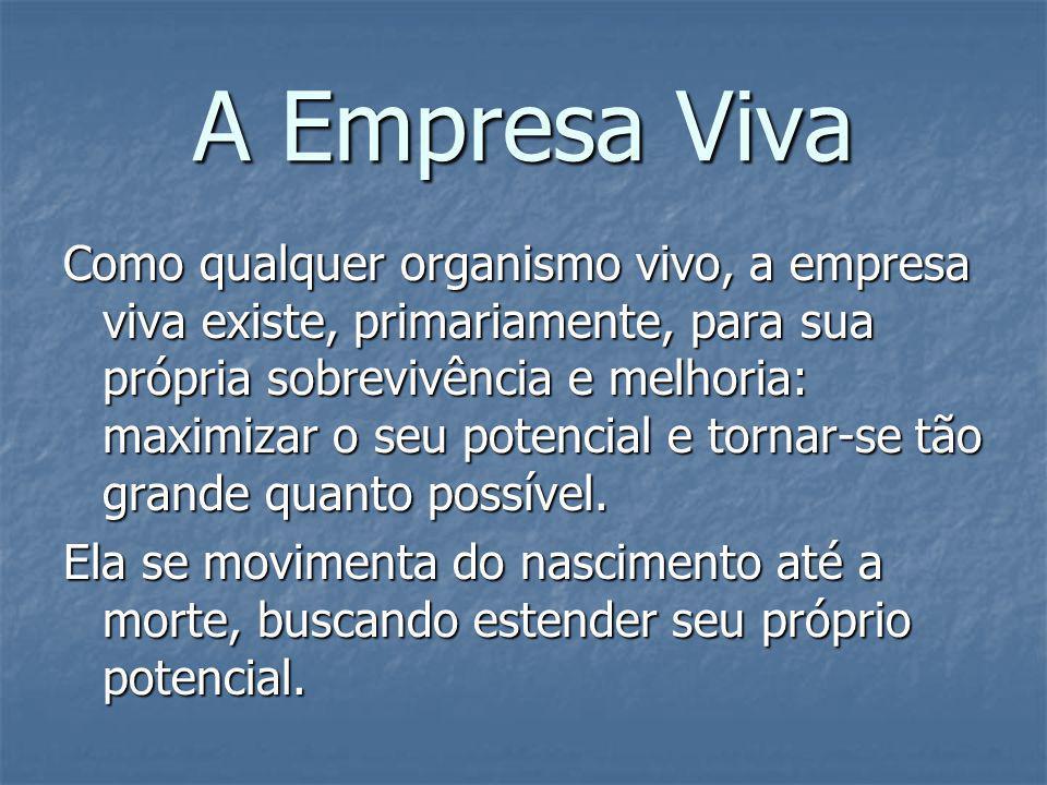 A Empresa Viva Como qualquer organismo vivo, a empresa viva existe, primariamente, para sua própria sobrevivência e melhoria: maximizar o seu potencia