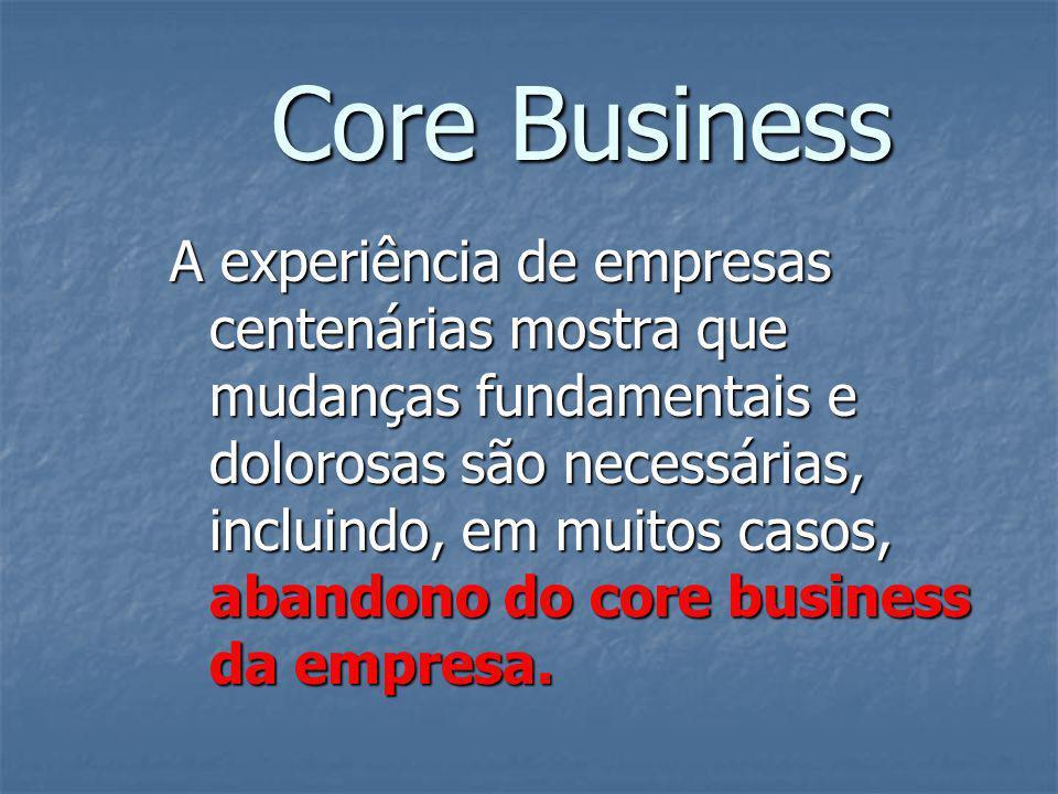 Core Business A experiência de empresas centenárias mostra que mudanças fundamentais e dolorosas são necessárias, incluindo, em muitos casos, abandono