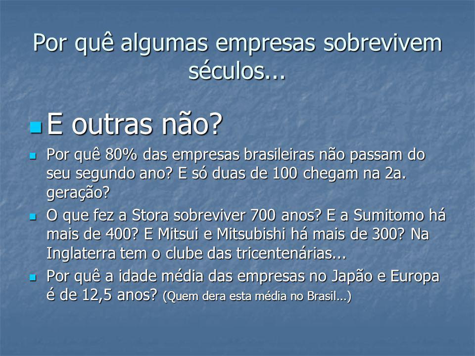 Por quê algumas empresas sobrevivem séculos... E outras não? E outras não? Por quê 80% das empresas brasileiras não passam do seu segundo ano? E só du