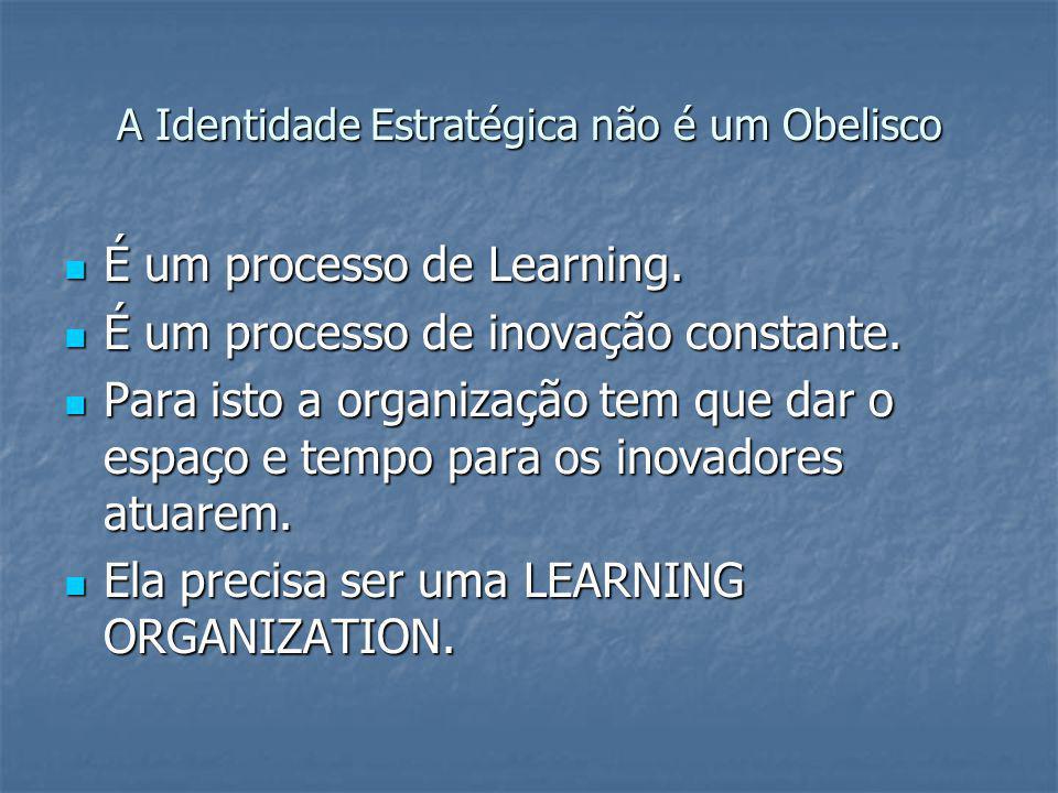 A Identidade Estratégica não é um Obelisco É um processo de Learning. É um processo de Learning. É um processo de inovação constante. É um processo de