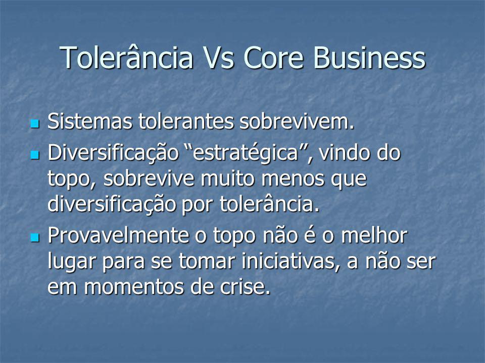 """Tolerância Vs Core Business Sistemas tolerantes sobrevivem. Sistemas tolerantes sobrevivem. Diversificação """"estratégica"""", vindo do topo, sobrevive mui"""