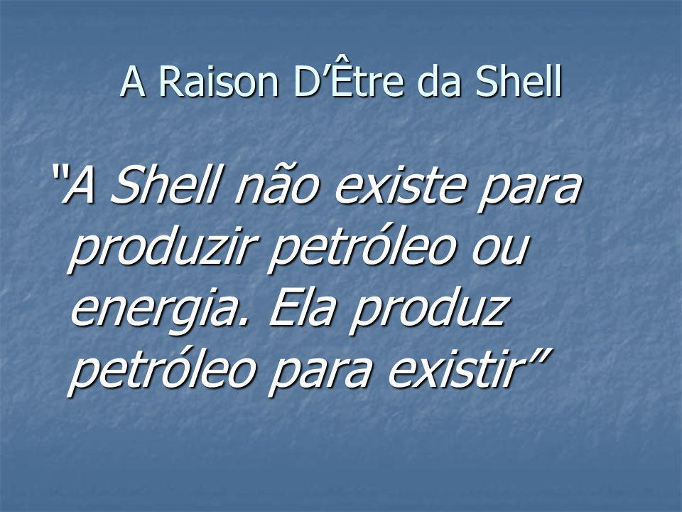 """A Raison D'Être da Shell """"A Shell não existe para produzir petróleo ou energia. Ela produz petróleo para existir"""""""