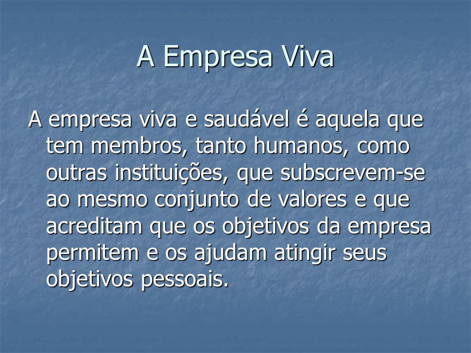 A Empresa Viva A empresa viva e saudável é aquela que tem membros, tanto humanos, como outras instituições, que subscrevem-se ao mesmo conjunto de val