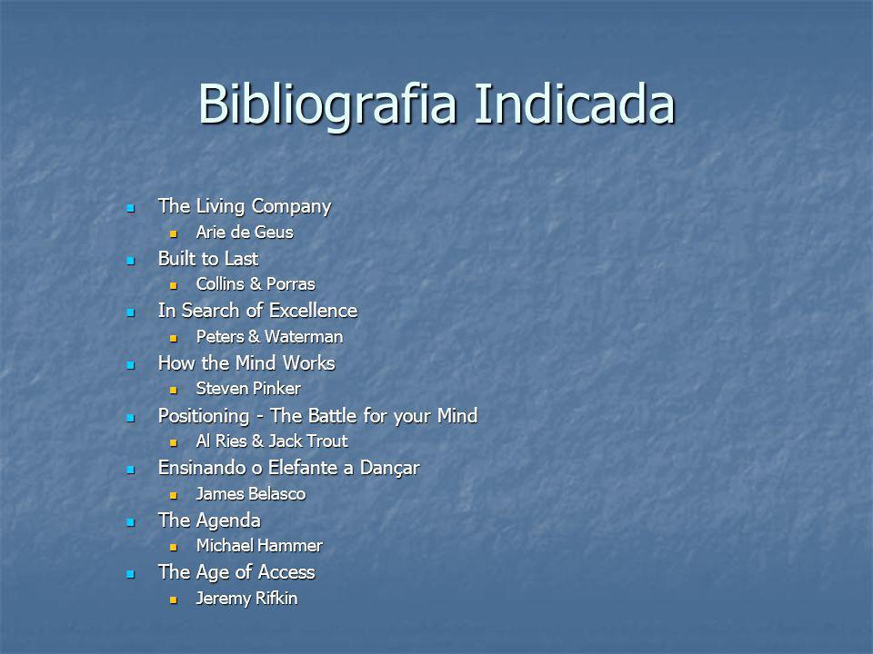 Bibliografia Indicada The Living Company The Living Company Arie de Geus Arie de Geus Built to Last Built to Last Collins & Porras Collins & Porras In
