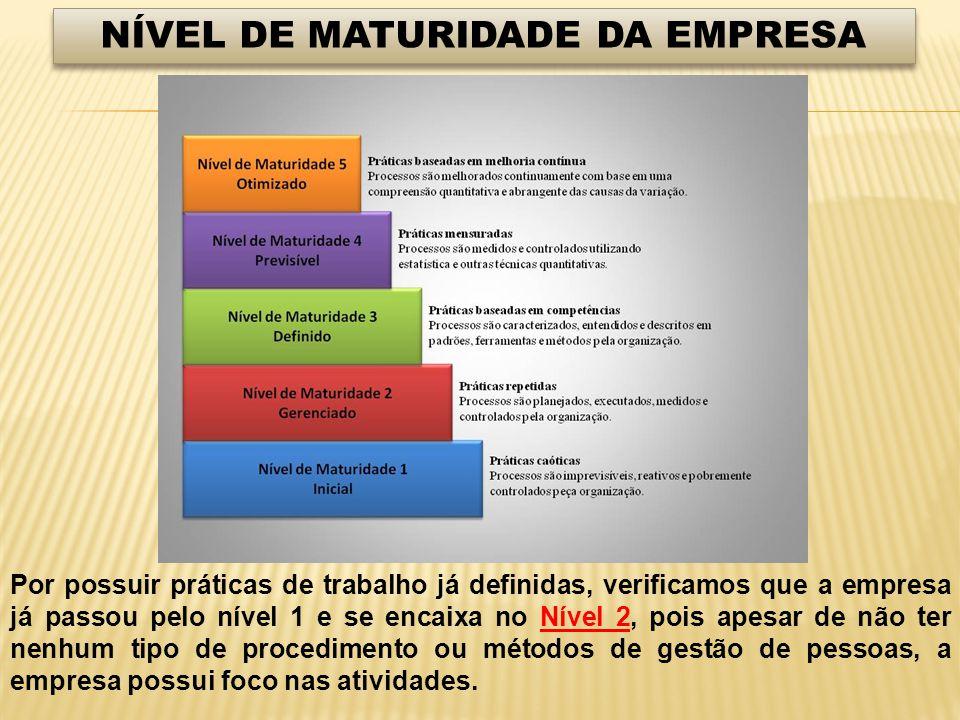 NÍVEL DE MATURIDADE DA EMPRESA Por possuir práticas de trabalho já definidas, verificamos que a empresa já passou pelo nível 1 e se encaixa no Nível 2