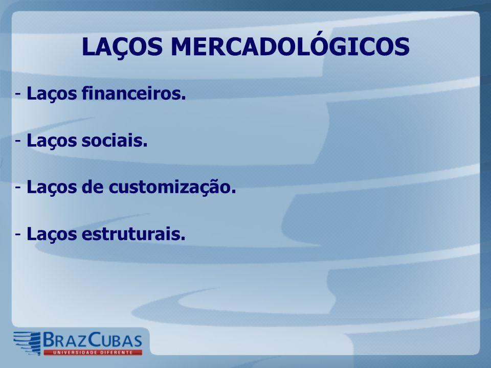 LAÇOS MERCADOLÓGICOS - Laços financeiros. - Laços sociais. - Laços de customização. - Laços estruturais.