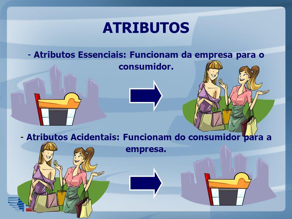 ATRIBUTOS - Atributos Essenciais: Funcionam da empresa para o consumidor. - Atributos Acidentais: Funcionam do consumidor para a empresa.