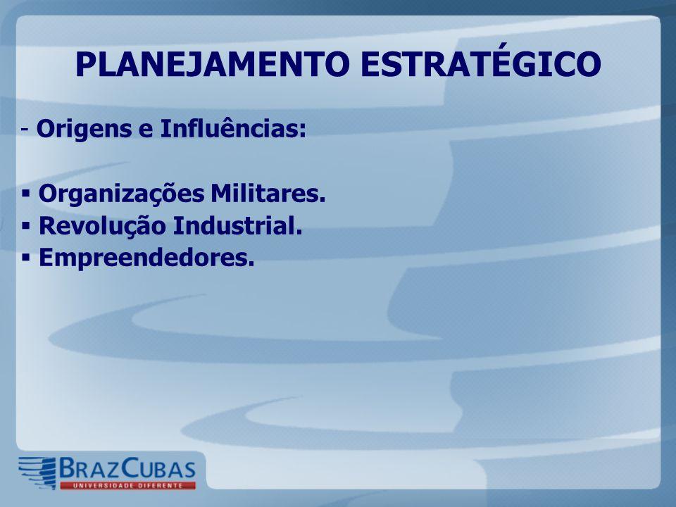- Origens e Influências:  Organizações Militares.  Revolução Industrial.  Empreendedores. PLANEJAMENTO ESTRATÉGICO
