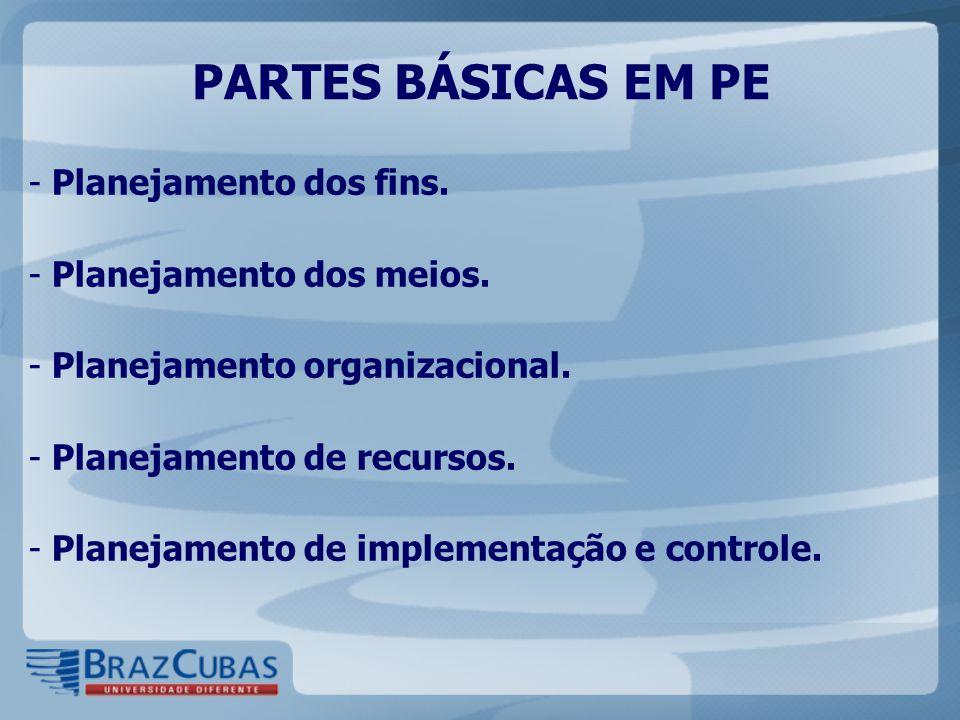 PARTES BÁSICAS EM PE - Planejamento dos fins. - Planejamento dos meios. - Planejamento organizacional. - Planejamento de recursos. - Planejamento de i