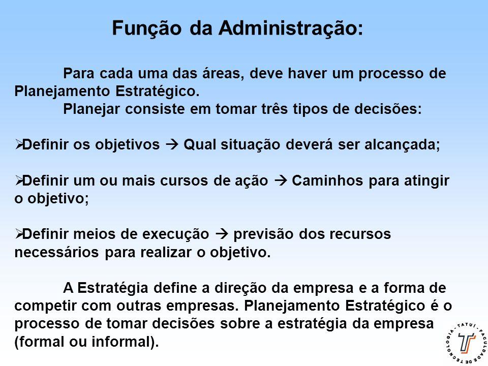 Função da Administração: Para cada uma das áreas, deve haver um processo de Planejamento Estratégico. Planejar consiste em tomar três tipos de decisõe