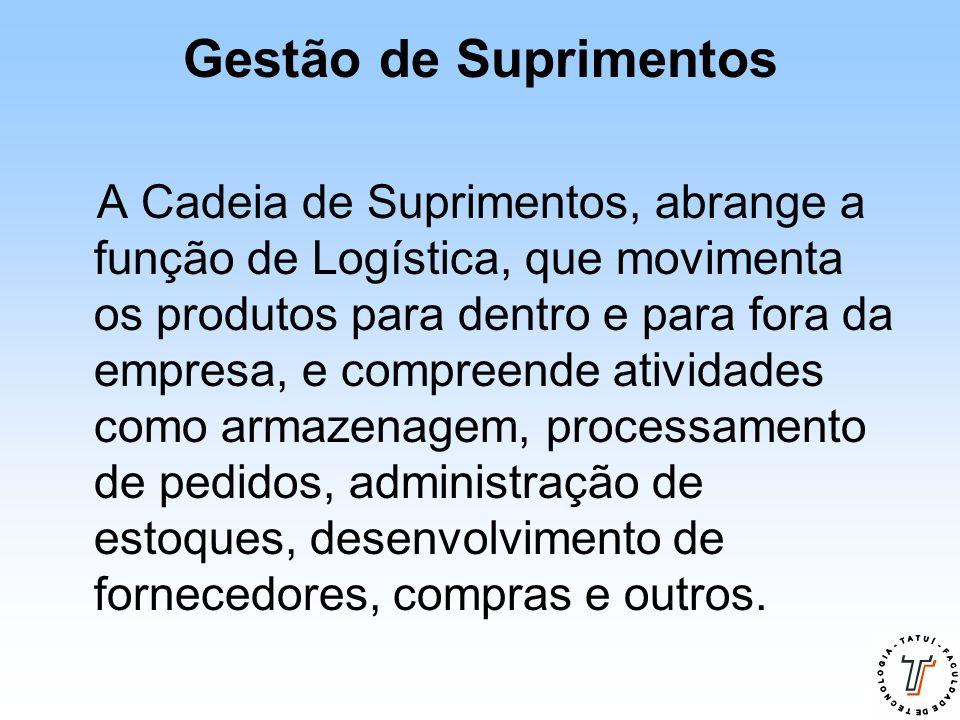 Gestão de Suprimentos A Cadeia de Suprimentos, abrange a função de Logística, que movimenta os produtos para dentro e para fora da empresa, e compreen