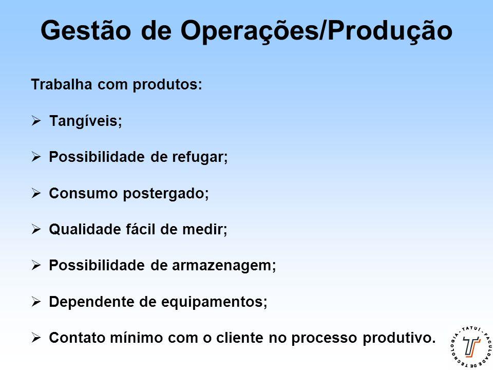 Gestão de Operações/Produção Trabalha com produtos:  Tangíveis;  Possibilidade de refugar;  Consumo postergado;  Qualidade fácil de medir;  Possi