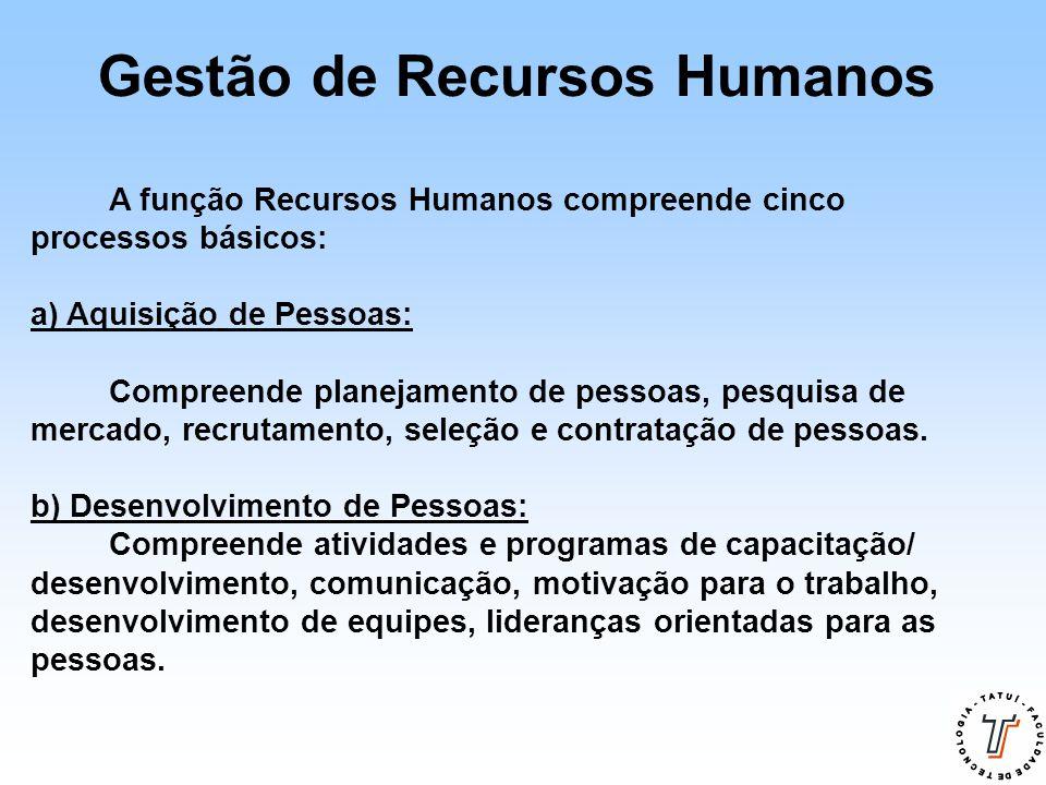 Gestão de Recursos Humanos A função Recursos Humanos compreende cinco processos básicos: a) Aquisição de Pessoas: Compreende planejamento de pessoas,