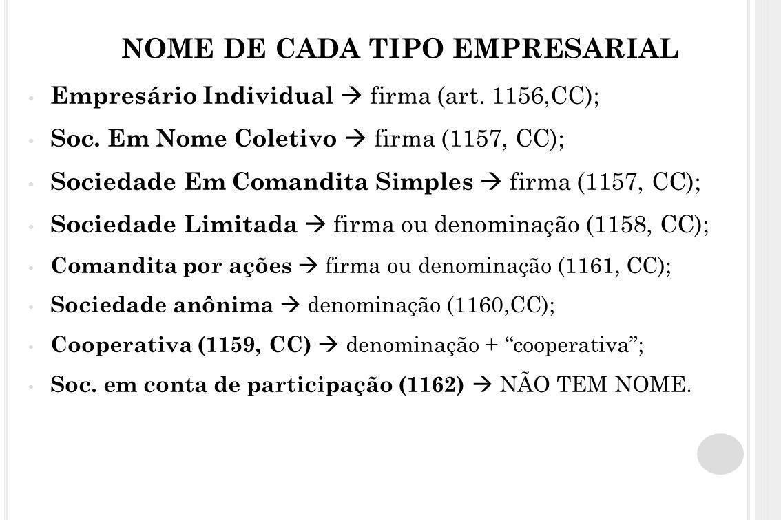 NOME DE CADA TIPO EMPRESARIAL Empresário Individual  firma (art. 1156,CC); Soc. Em Nome Coletivo  firma (1157, CC); Sociedade Em Comandita Simples 