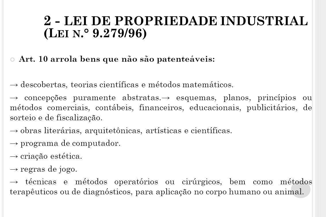 2 - LEI DE PROPRIEDADE INDUSTRIAL (L EI N.° 9.279/96) Art. 10 arrola bens que não são patenteáveis: → descobertas, teorias científicas e métodos matem