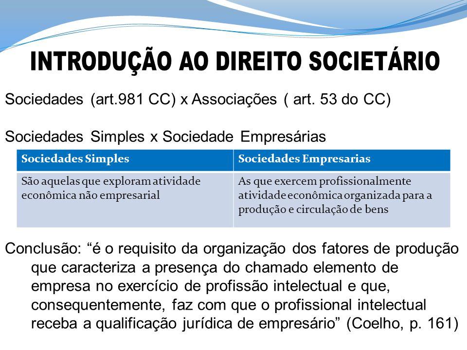 """Sociedades (art.981 CC) x Associações ( art. 53 do CC) Sociedades Simples x Sociedade Empresárias Conclusão: """"é o requisito da organização dos fatores"""