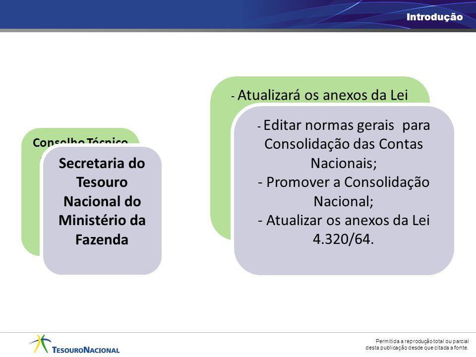 Introdução - Atualizará os anexos da Lei 4320/64; - Organizará e publicará o Balanço Consolidado das Contas Nacionais. - Editar normas gerais para Con