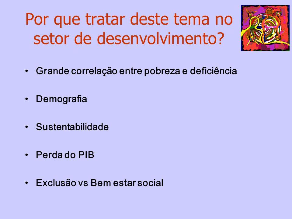 Por que tratar deste tema no setor de desenvolvimento? Grande correlação entre pobreza e deficiência Demografia Sustentabilidade Perda do PIB Exclusão