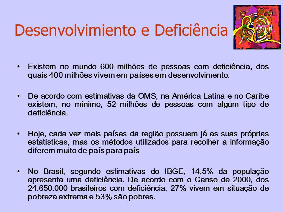 Desenvolvimiento e Deficiência Existem no mundo 600 milhões de pessoas com deficiência, dos quais 400 milhões vivem em países em desenvolvimento. De a