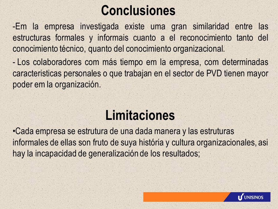Conclusiones -Em la empresa investigada existe uma gran similaridad entre las estructuras formales y informais cuanto a el reconocimiento tanto del co