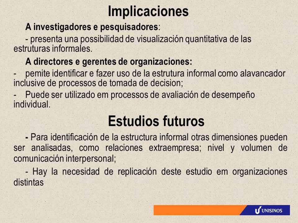 Implicaciones A investigadores e pesquisadores : - presenta una possibilidad de visualización quantitativa de las estruturas informales. A directores