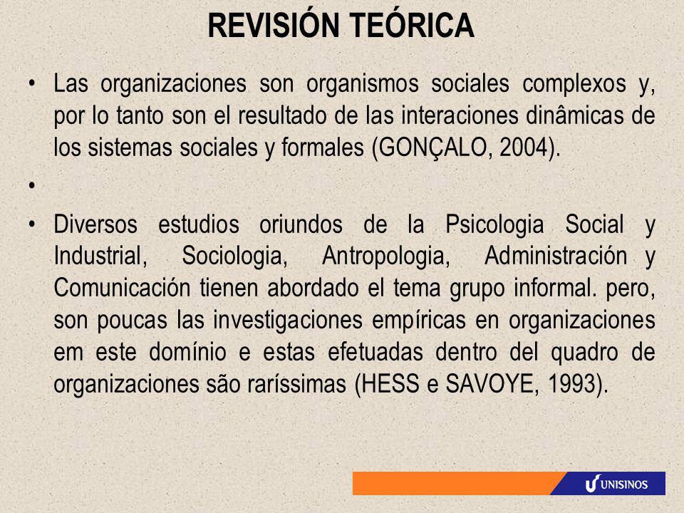 REVISIÓN TEÓRICA Las organizaciones son organismos sociales complexos y, por lo tanto son el resultado de las interaciones dinâmicas de los sistemas s