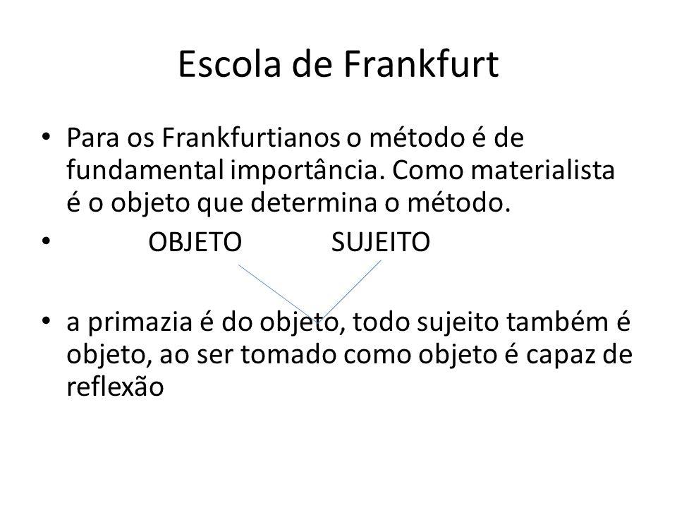 Escola de Frankfurt Para os Frankfurtianos o método é de fundamental importância.