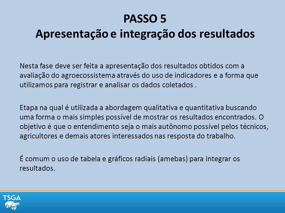 PASSO 5 Apresentação e integração dos resultados Nesta fase deve ser feita a apresentação dos resultados obtidos com a avaliação do agroecossistema at