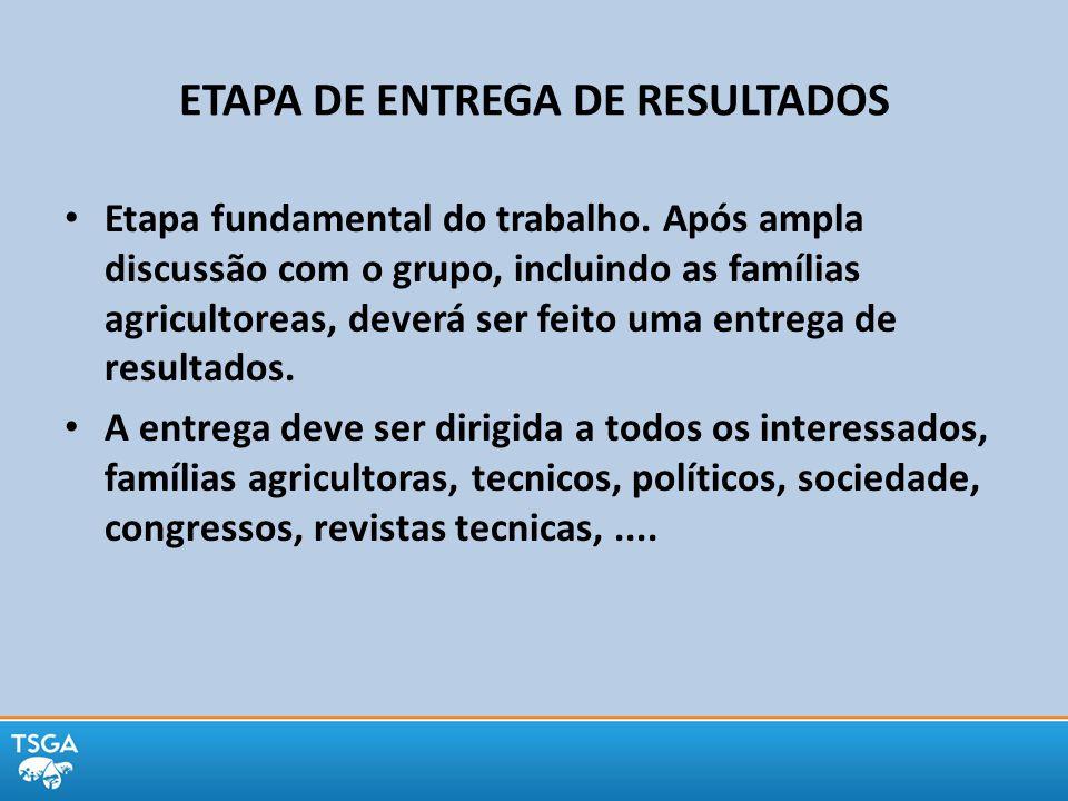ETAPA DE ENTREGA DE RESULTADOS Etapa fundamental do trabalho. Após ampla discussão com o grupo, incluindo as famílias agricultoreas, deverá ser feito