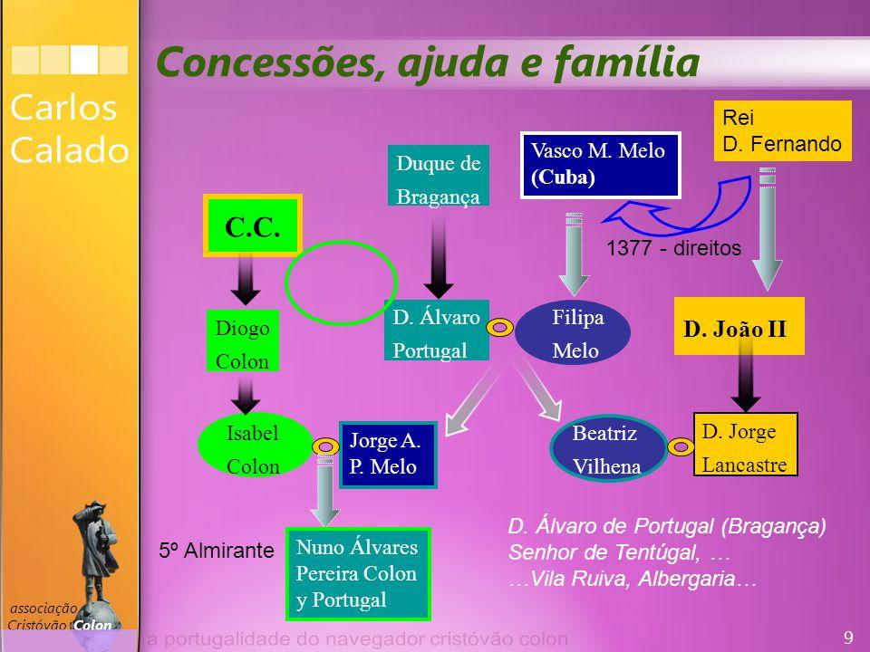 9 associação Cristóvão Colon C.C. Diogo Colon D. Jorge Lancastre D.