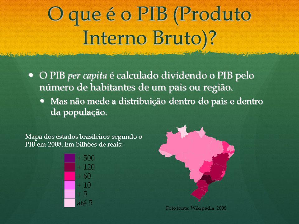Limitações do PIB Distribuição de riqueza Distribuição de riqueza Qualidade de vida o de bem-estar de um pais.