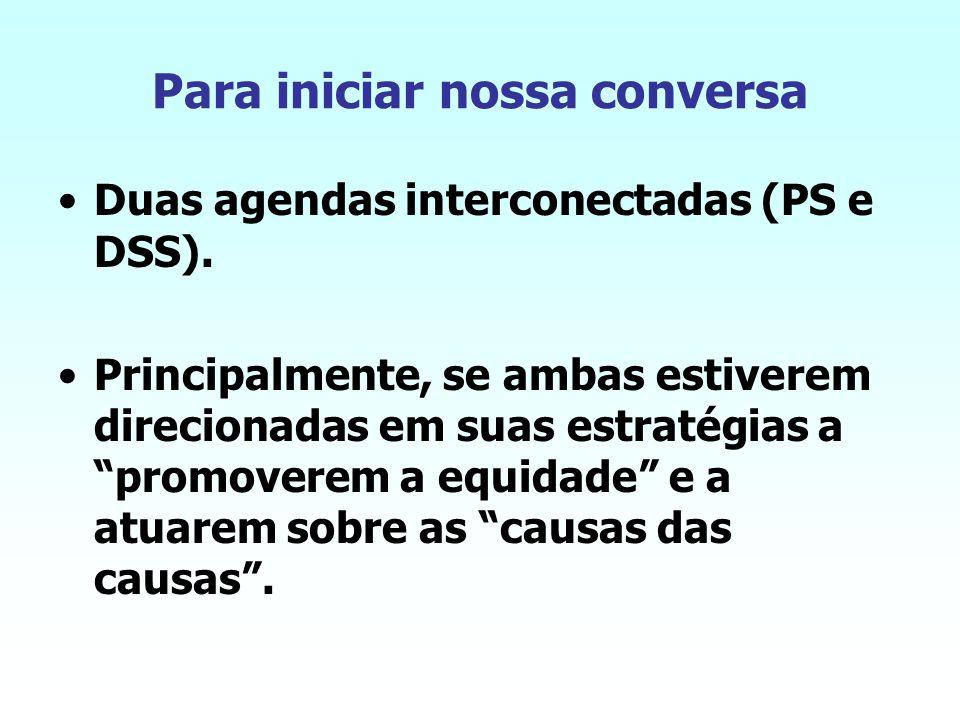 Para iniciar nossa conversa Duas agendas interconectadas (PS e DSS).
