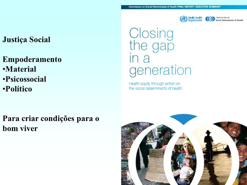 Justiça Social Empoderamento Material Psicossocial Político Para criar condições para o bom viver