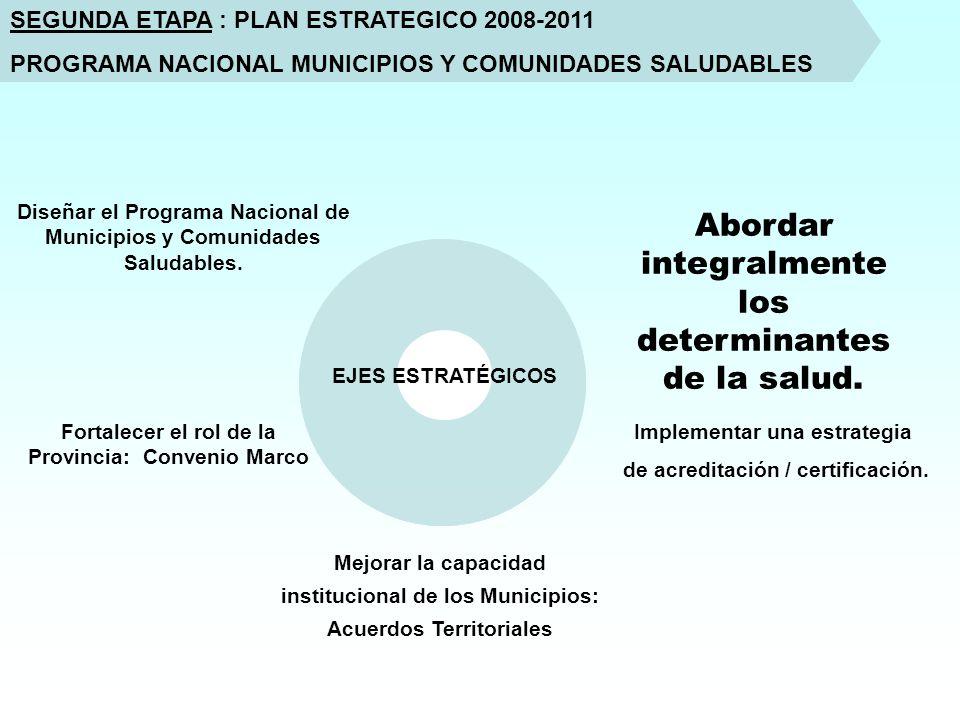 EJES ESTRATÉGICOS Diseñar el Programa Nacional de Municipios y Comunidades Saludables.