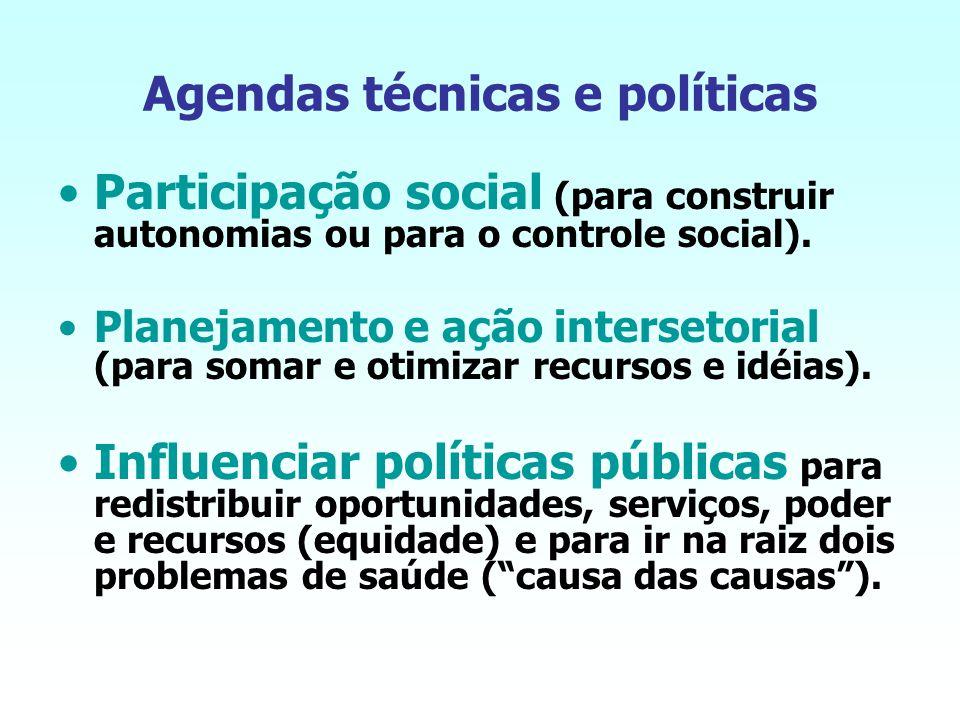 Agendas técnicas e políticas Participação social (para construir autonomias ou para o controle social).