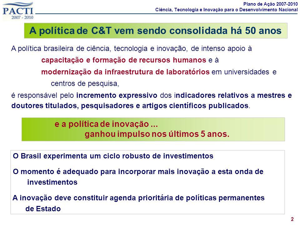 forte correlação entre o grau de desenvolvimento de um país e seu esforço em C,T&I forte atividade de P&D&I nas empresas, financiadas por elas próprias e pelo governo, nos países com economias desenvolvidas política industrial articulada com a política de C,T&I mudou o padrão de desenvolvimento econômico de alguns países Brasil tem condições de atingir um patamar que se aproxime ao dos países desenvolvidos Premissas básicas do Plano de Ação de C,T&I 3 Plano de Ação 2007-2010 Ciência, Tecnologia e Inovação para o Desenvolvimento Nacional