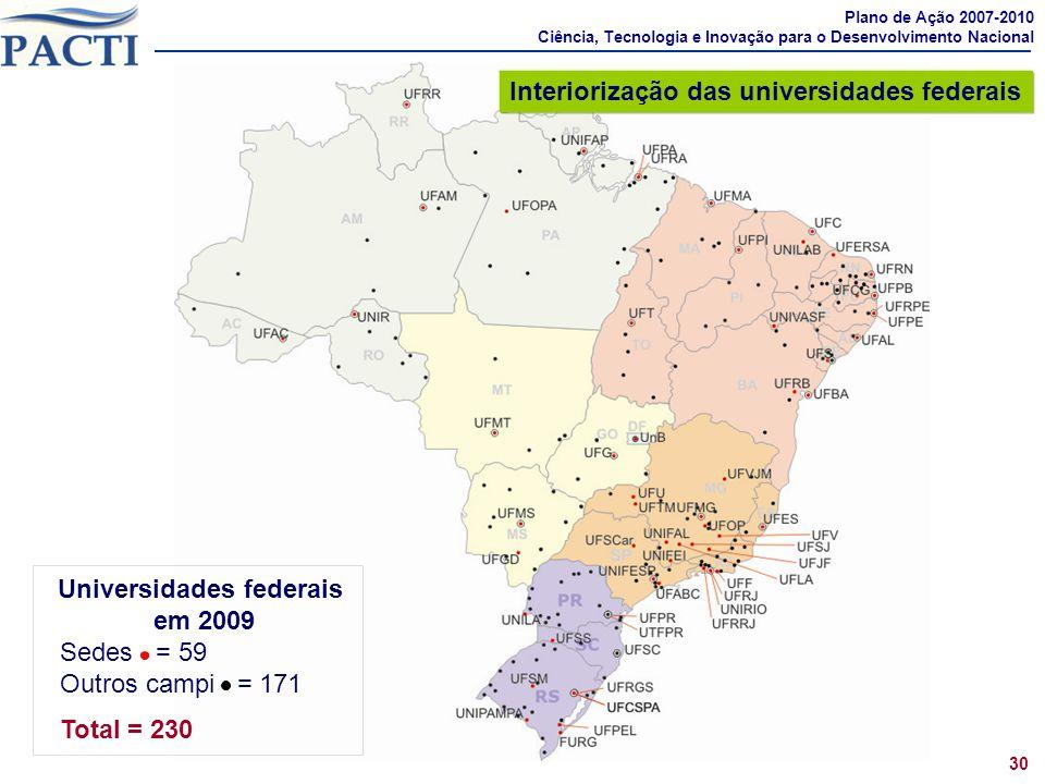 Plano de Ação 2007-2010 Ciência, Tecnologia e Inovação para o Desenvolvimento Nacional Interiorização das universidades federais Universidades federai