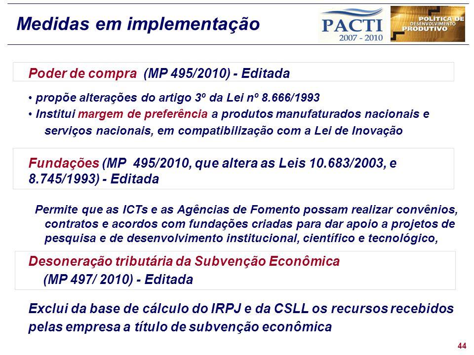 Medidas em implementação Poder de compra (MP 495/2010) - Editada propõe alterações do artigo 3º da Lei nº 8.666/1993 Institui margem de preferência a