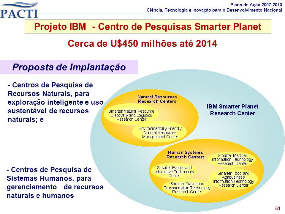Comprometimentos 1 Plano de Ação 2007-2010 Ciência, Tecnologia e Inovação para o Desenvolvimento Nacional Projeto IBM - Centro de Pesquisas Smarter Pl