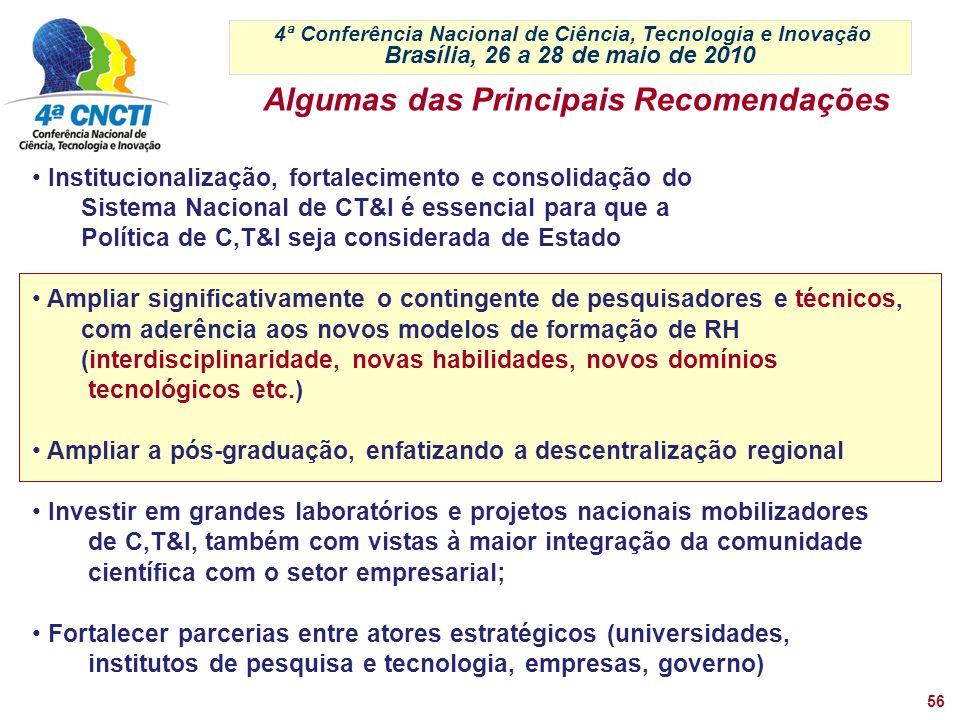 Institucionalização, fortalecimento e consolidação do Sistema Nacional de CT&I é essencial para que a Política de C,T&I seja considerada de Estado Amp