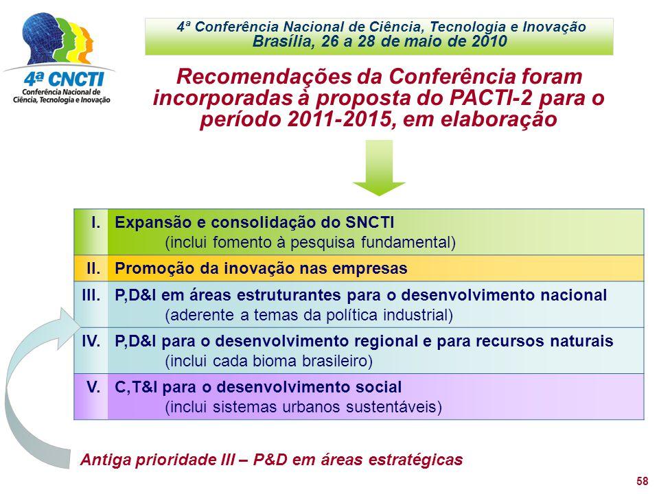 4ª Conferência Nacional de Ciência, Tecnologia e Inovação Brasília, 26 a 28 de maio de 2010 Recomendações da Conferência foram incorporadas à proposta