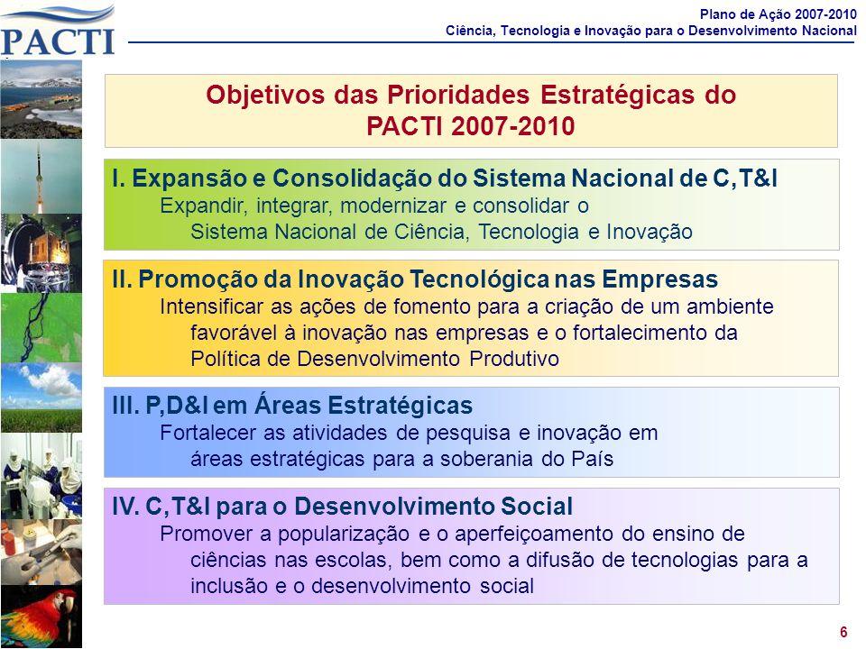 Objetivos das Prioridades Estratégicas do PACTI 2007-2010 IV. C,T&I para o Desenvolvimento Social Promover a popularização e o aperfeiçoamento do ensi